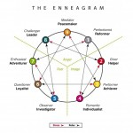 Enneagram Coach Stumptown Christian