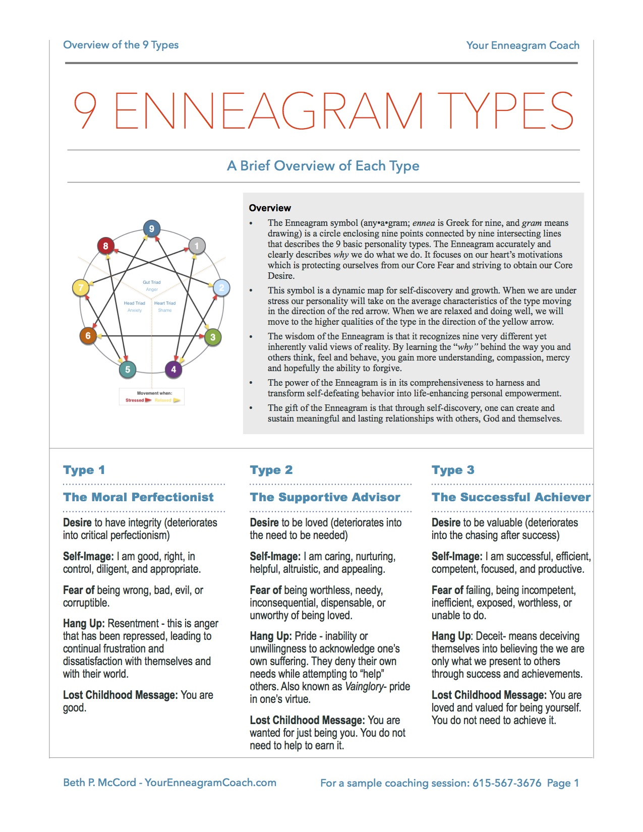 Overview of 9 Enneagram Personality Types copy